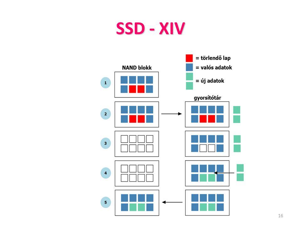 SSD - XIV