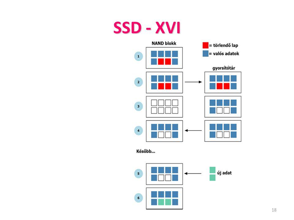 SSD - XVI