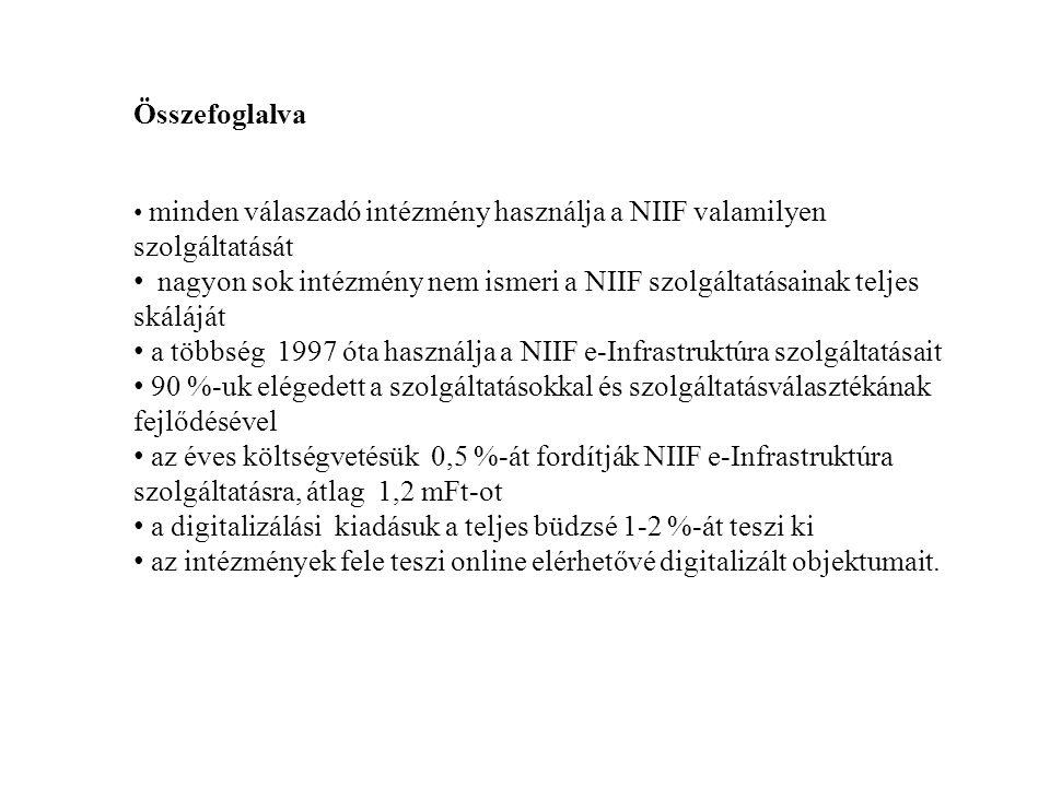 a többség 1997 óta használja a NIIF e-Infrastruktúra szolgáltatásait