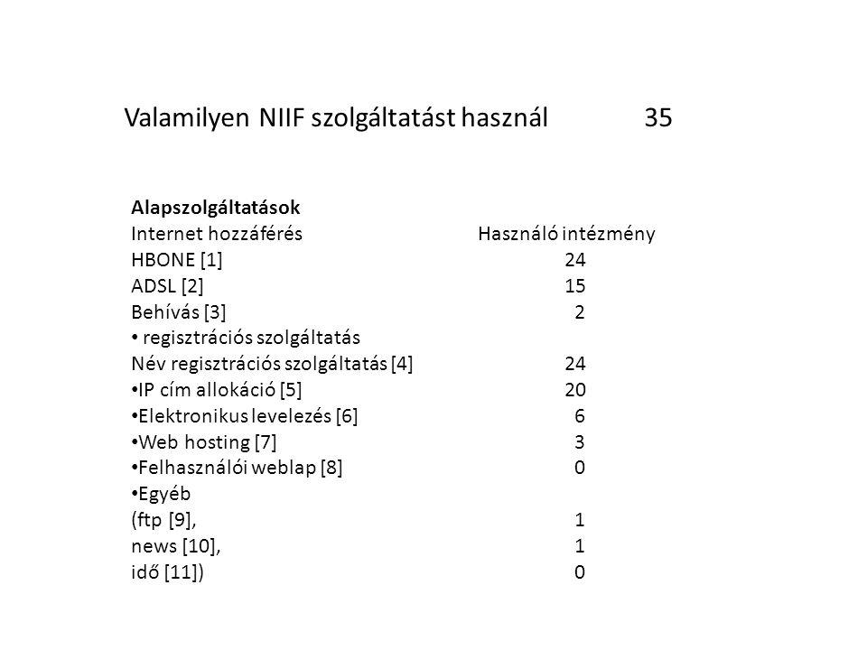 Valamilyen NIIF szolgáltatást használ 35