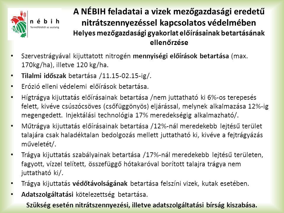 A NÉBIH feladatai a vizek mezőgazdasági eredetű nitrátszennyezéssel kapcsolatos védelmében Helyes mezőgazdasági gyakorlat előírásainak betartásának ellenőrzése