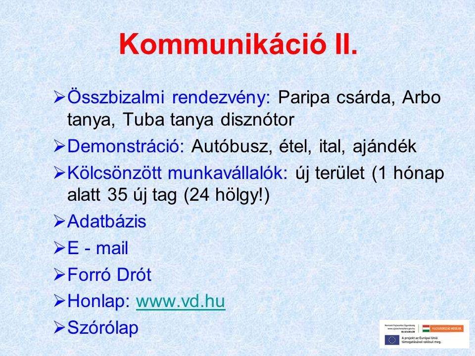 Kommunikáció II. Összbizalmi rendezvény: Paripa csárda, Arbo tanya, Tuba tanya disznótor. Demonstráció: Autóbusz, étel, ital, ajándék.