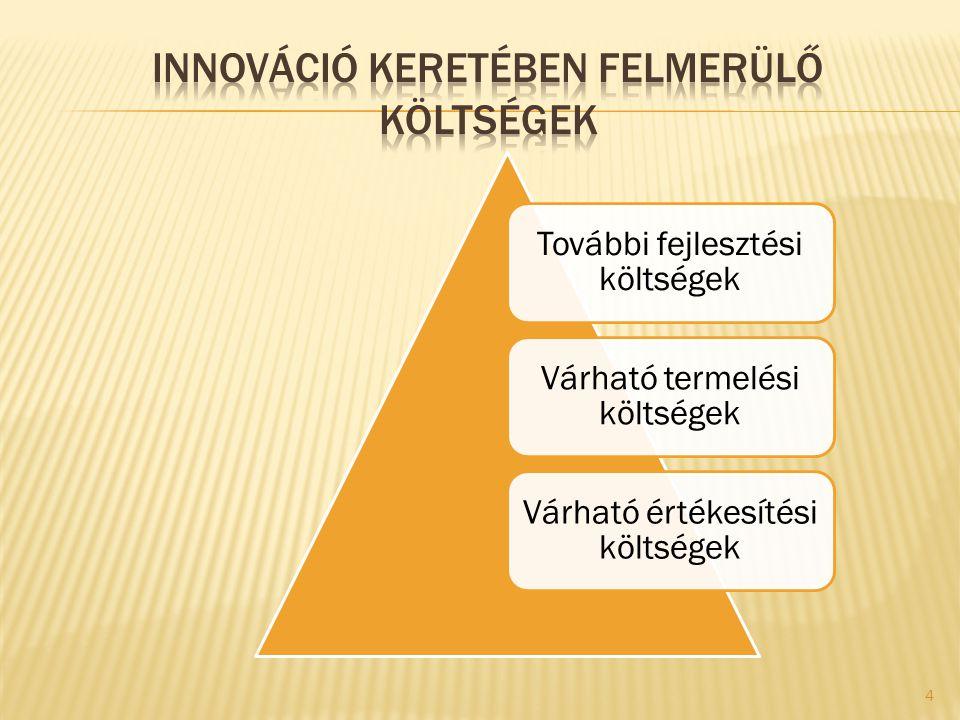 Innováció keretében felmerülő költségek