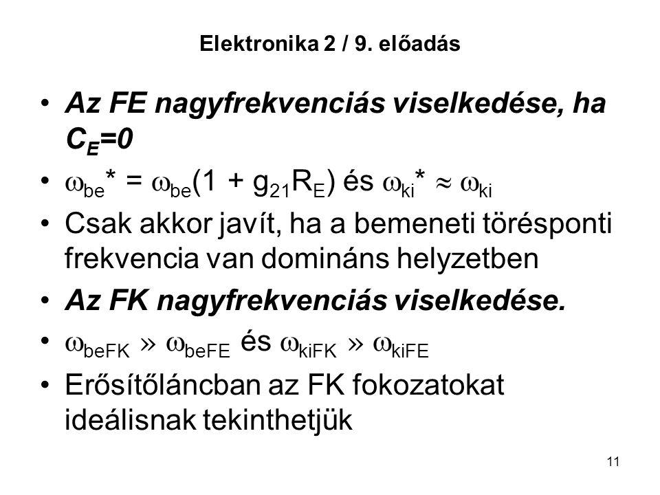 Az FE nagyfrekvenciás viselkedése, ha CE=0