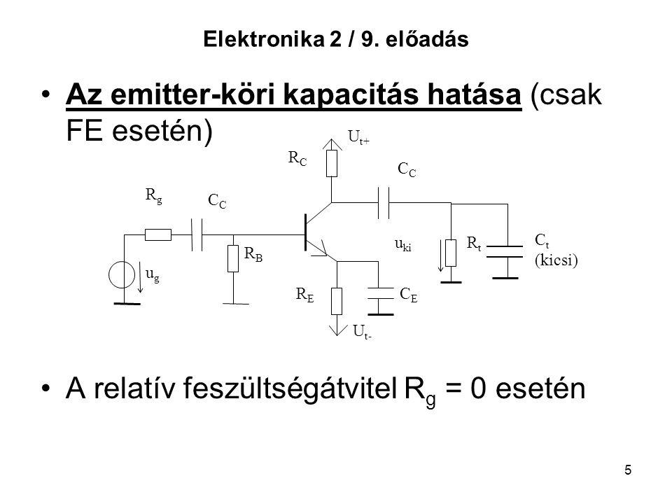 Az emitter-köri kapacitás hatása (csak FE esetén)