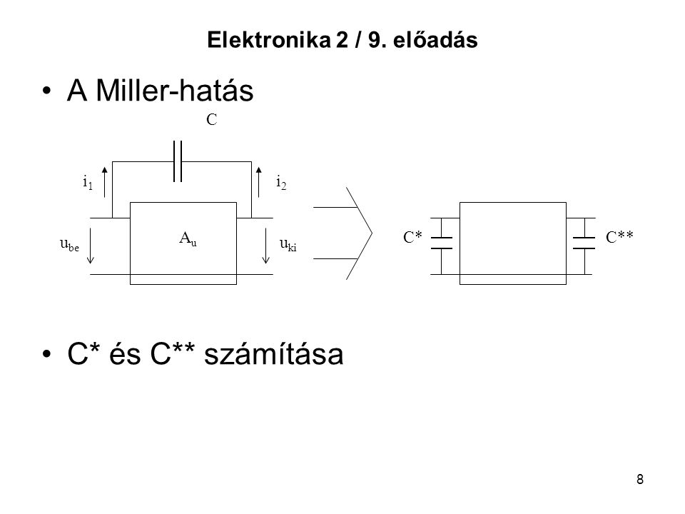 A Miller-hatás C* és C** számítása Elektronika 2 / 9. előadás ube uki
