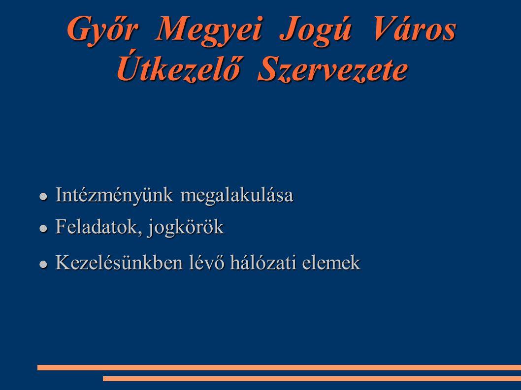 Győr Megyei Jogú Város Útkezelő Szervezete