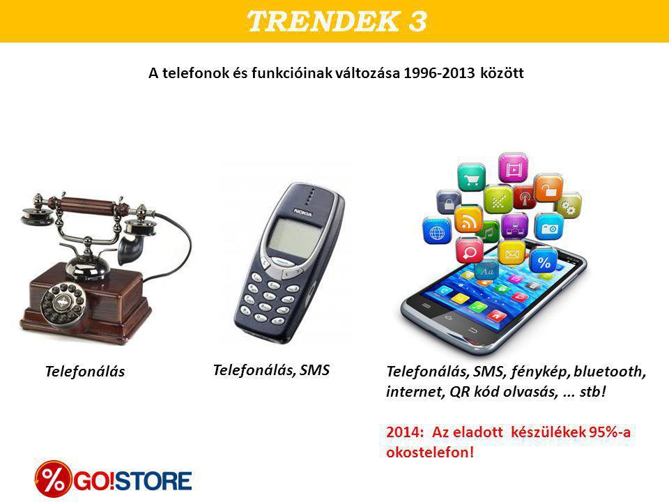 A telefonok és funkcióinak változása 1996-2013 között