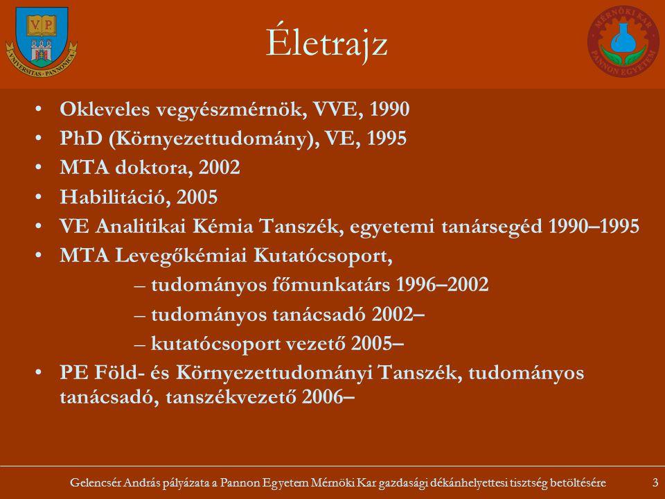 Életrajz Okleveles vegyészmérnök, VVE, 1990