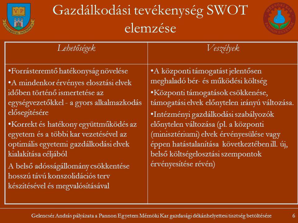 Gazdálkodási tevékenység SWOT elemzése