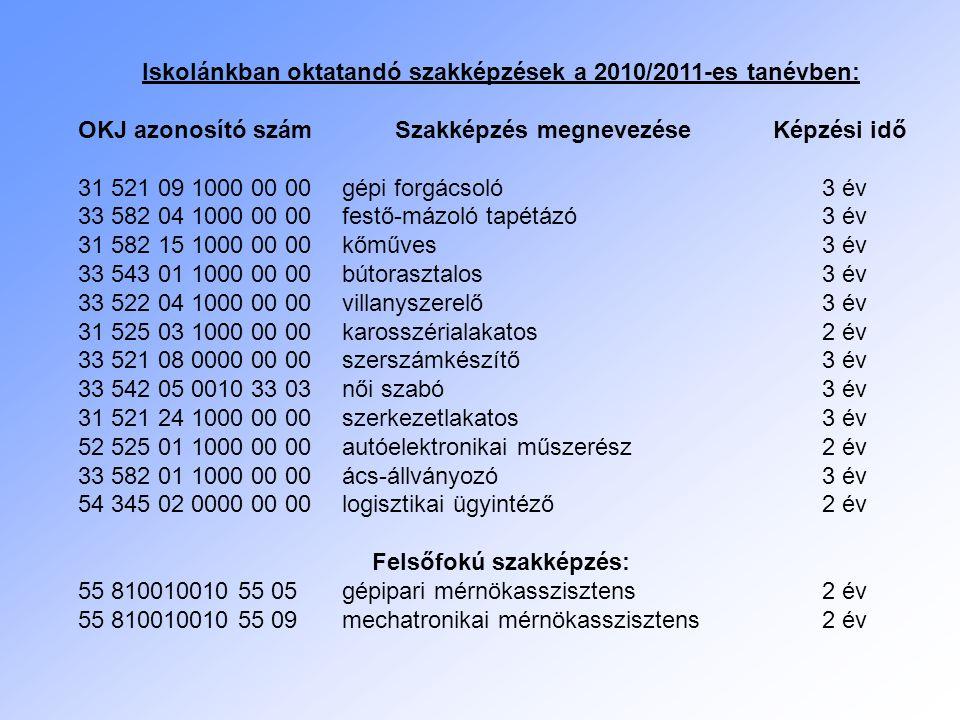 Iskolánkban oktatandó szakképzések a 2010/2011-es tanévben: