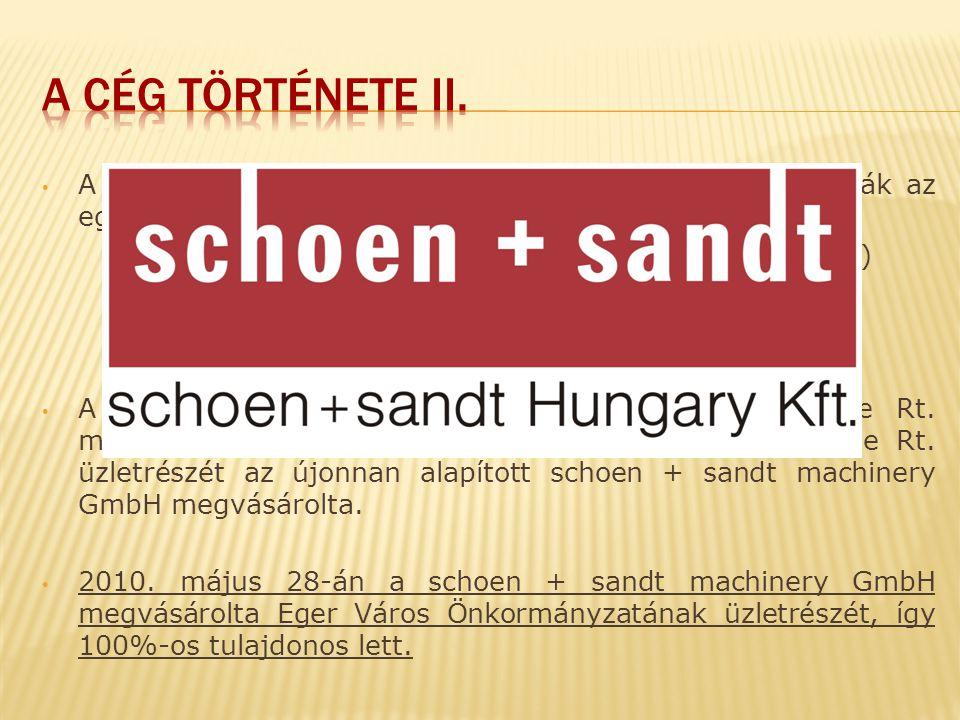 A cég története ii. A céget 1992-ben Schön-KEAV-Eger Kft. néven alapították az egykori tulajdonosok: