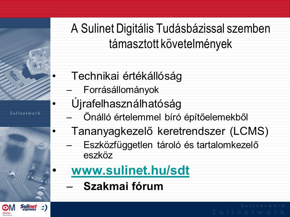 A Sulinet Digitális Tudásbázissal szemben támasztott követelmények