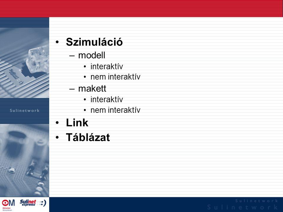 Szimuláció modell interaktív nem interaktív makett Link Táblázat