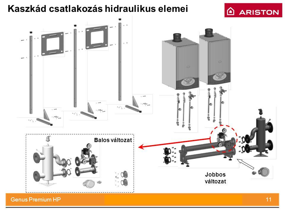 Kaszkád csatlakozás hidraulikus elemei