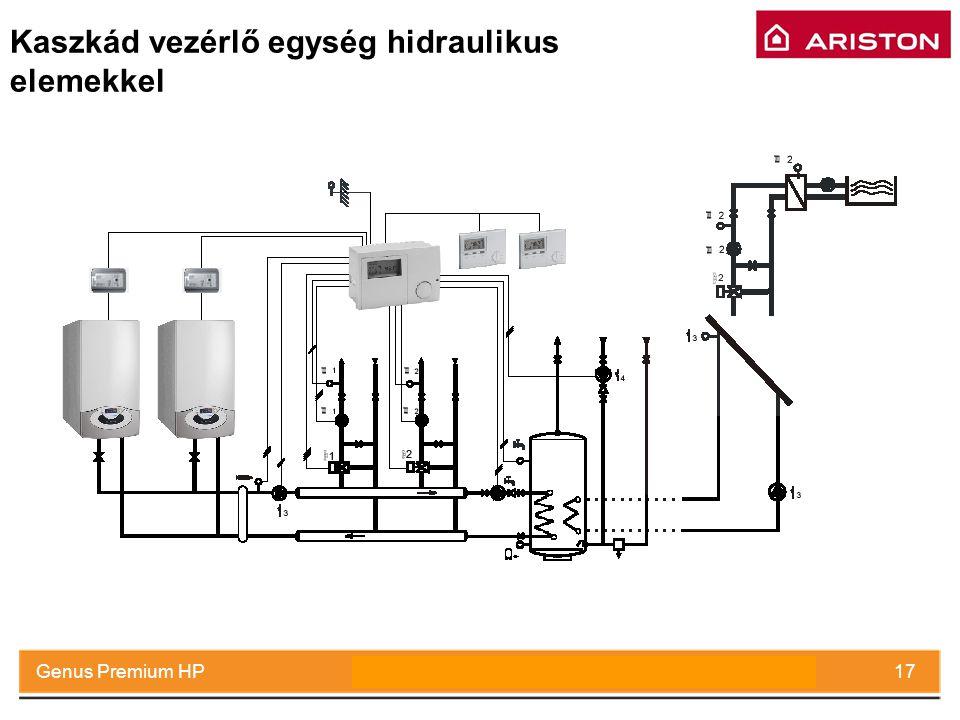 Kaszkád vezérlő egység hidraulikus elemekkel