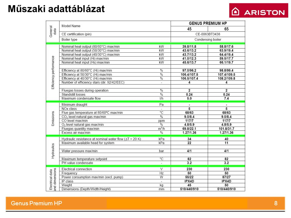 Műszaki adattáblázat