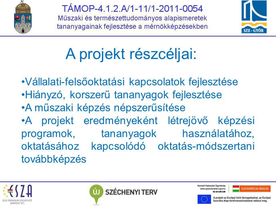 A projekt részcéljai: Vállalati-felsőoktatási kapcsolatok fejlesztése