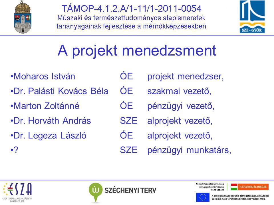 A projekt menedzsment Moharos István ÓE projekt menedzser,