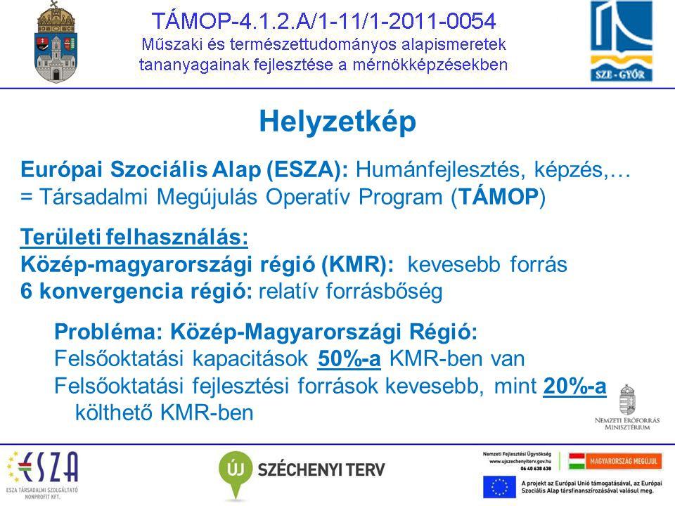 Helyzetkép Európai Szociális Alap (ESZA): Humánfejlesztés, képzés,…