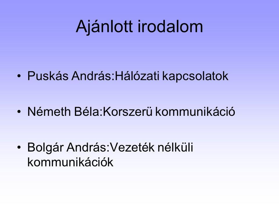 Ajánlott irodalom Puskás András:Hálózati kapcsolatok