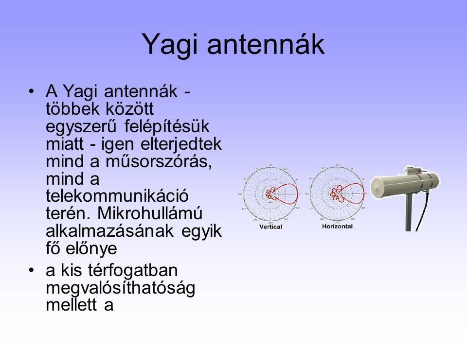 Yagi antennák