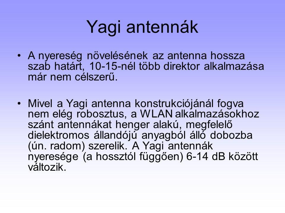Yagi antennák A nyereség növelésének az antenna hossza szab határt, 10-15-nél több direktor alkalmazása már nem célszerű.