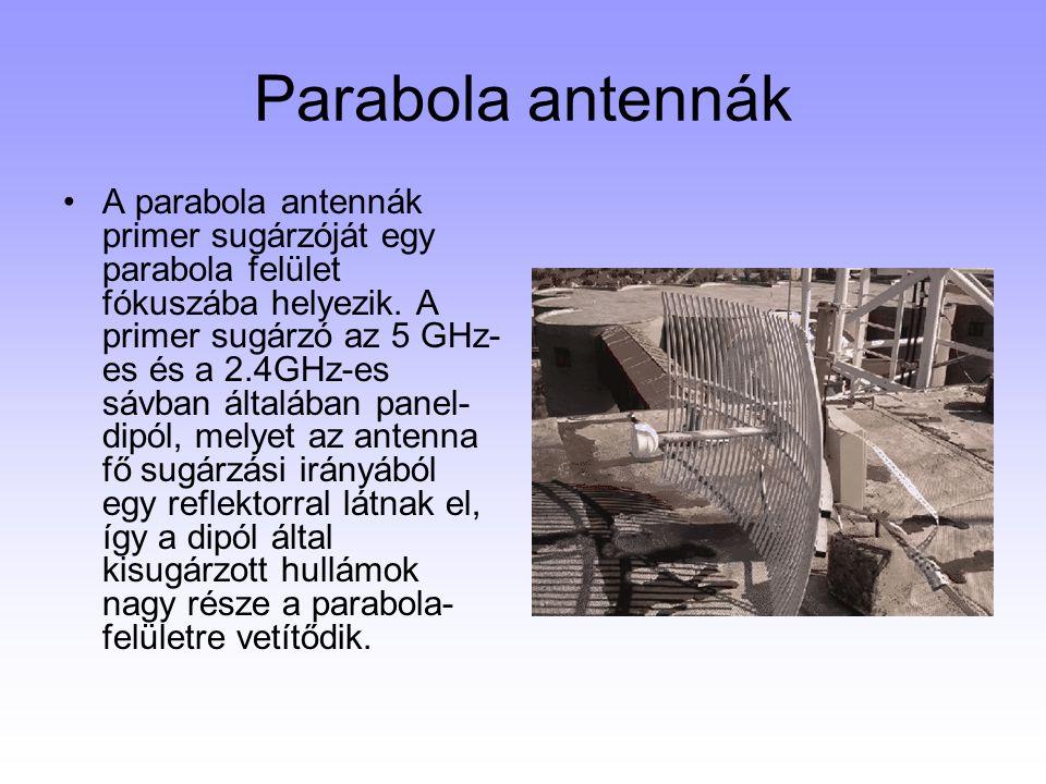 Parabola antennák