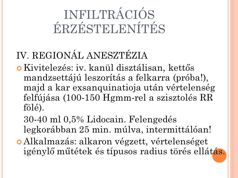 INFILTRÁCIÓS ÉRZÉSTELENÍTÉS