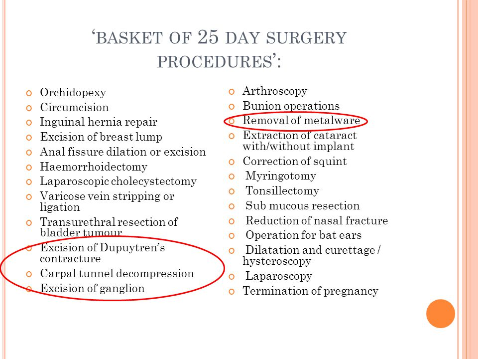 'basket of 25 day surgery procedures':