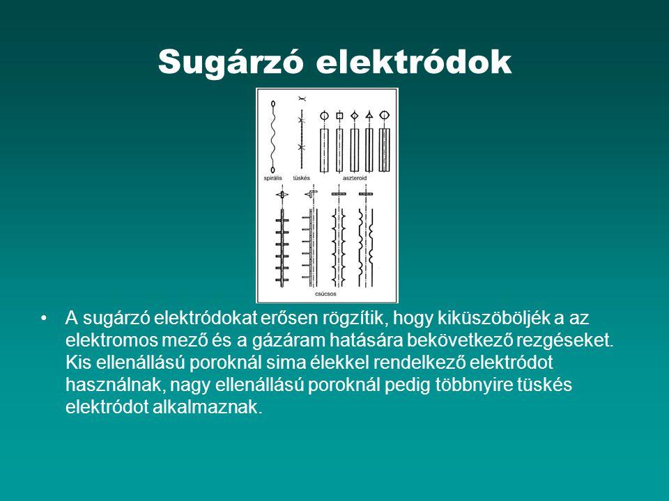 Sugárzó elektródok