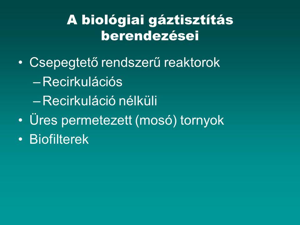 A biológiai gáztisztítás berendezései