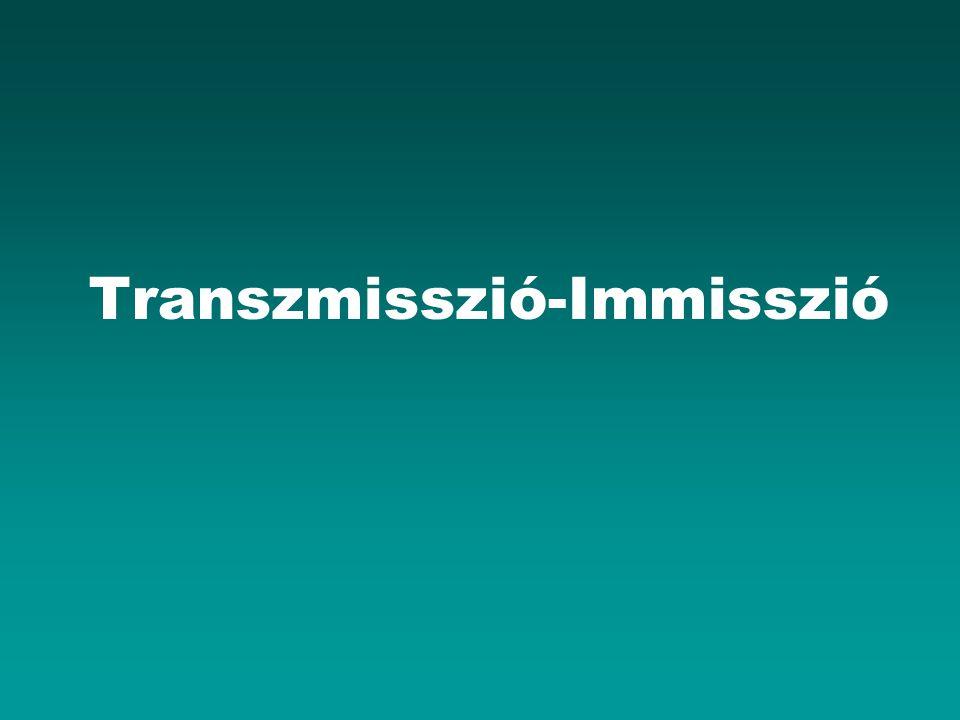 Transzmisszió-Immisszió