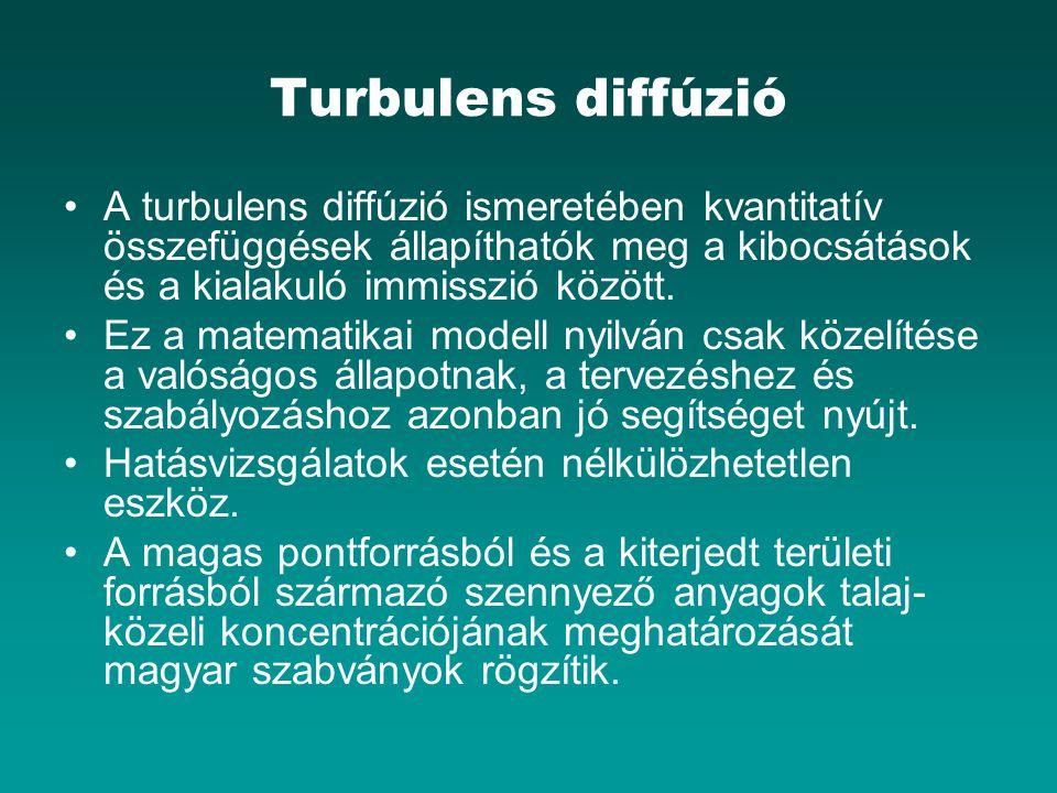 Turbulens diffúzió A turbulens diffúzió ismeretében kvantitatív összefüggések állapíthatók meg a kibocsátások és a kialakuló immisszió között.
