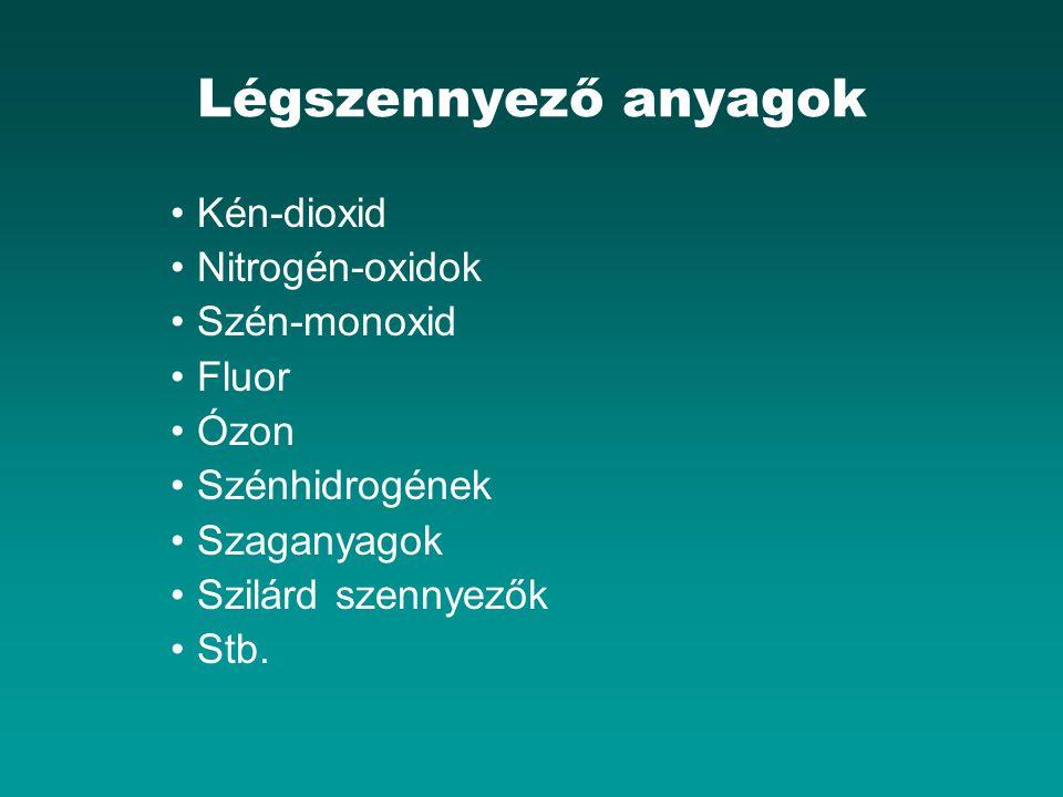 Légszennyező anyagok Kén-dioxid Nitrogén-oxidok Szén-monoxid Fluor