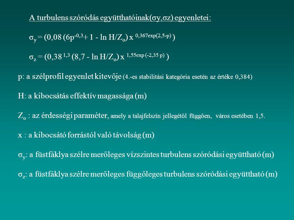 A turbulens szóródás együtthatóinak(σy,σz) egyenletei: