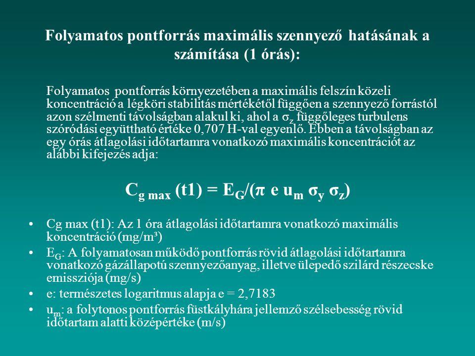 Cg max (t1) = EG/(π e um σy σz)