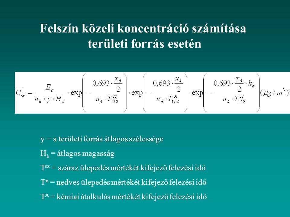Felszín közeli koncentráció számítása területi forrás esetén