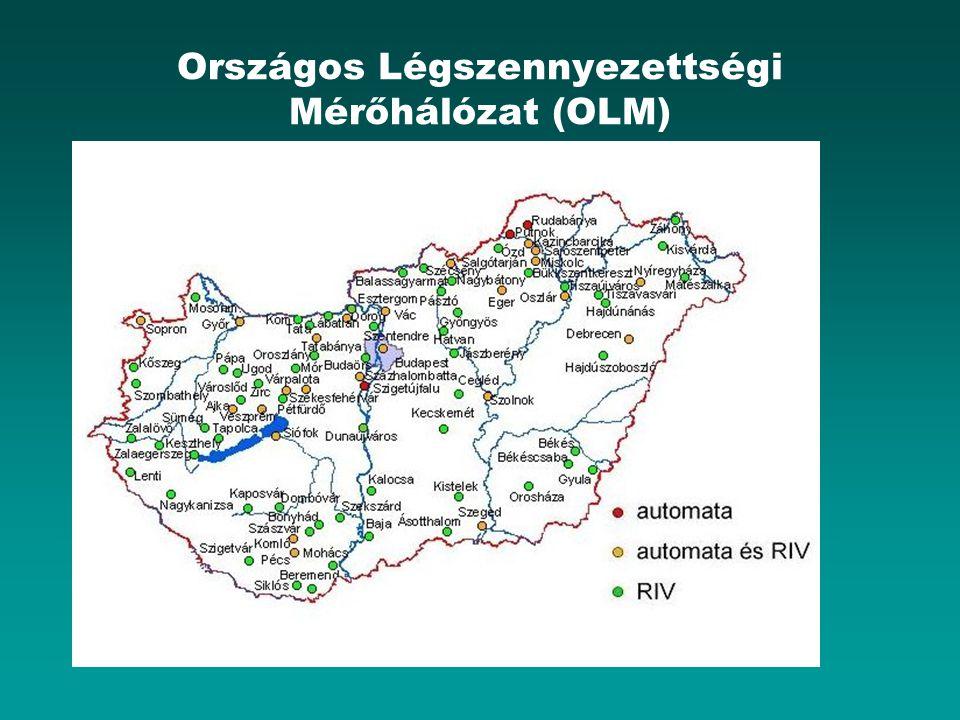 Országos Légszennyezettségi Mérőhálózat (OLM)