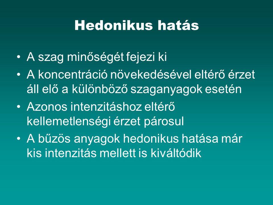 Hedonikus hatás A szag minőségét fejezi ki
