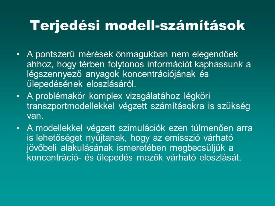 Terjedési modell-számítások