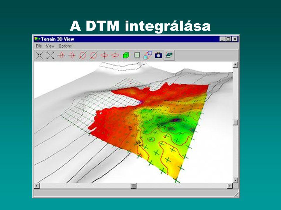 A DTM integrálása