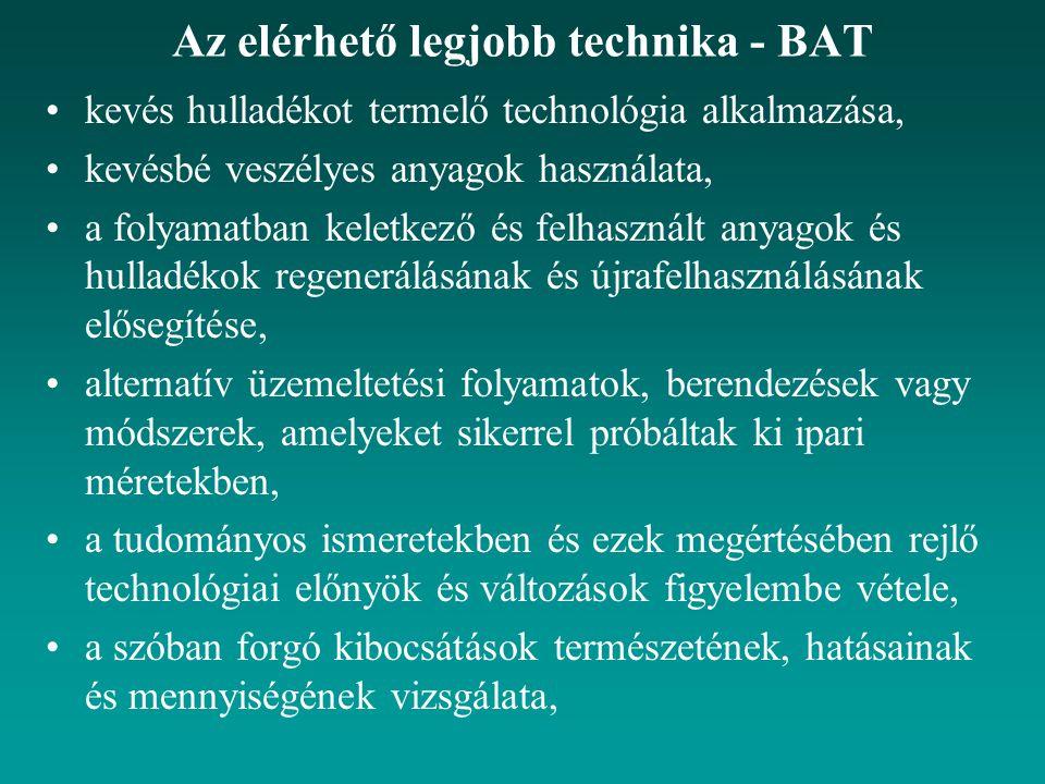 Az elérhető legjobb technika - BAT