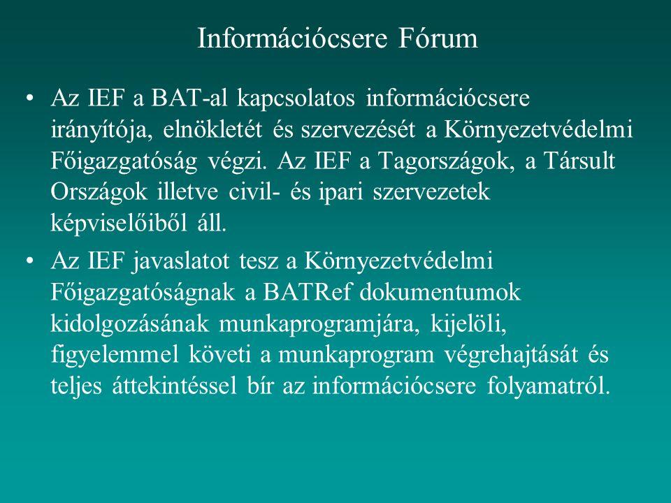 Információcsere Fórum