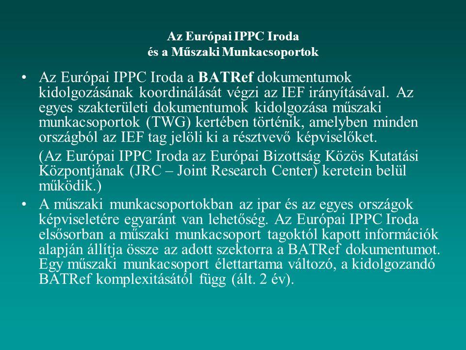 Az Európai IPPC Iroda és a Műszaki Munkacsoportok