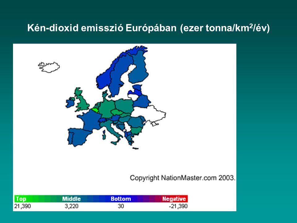 Kén-dioxid emisszió Európában (ezer tonna/km2/év)