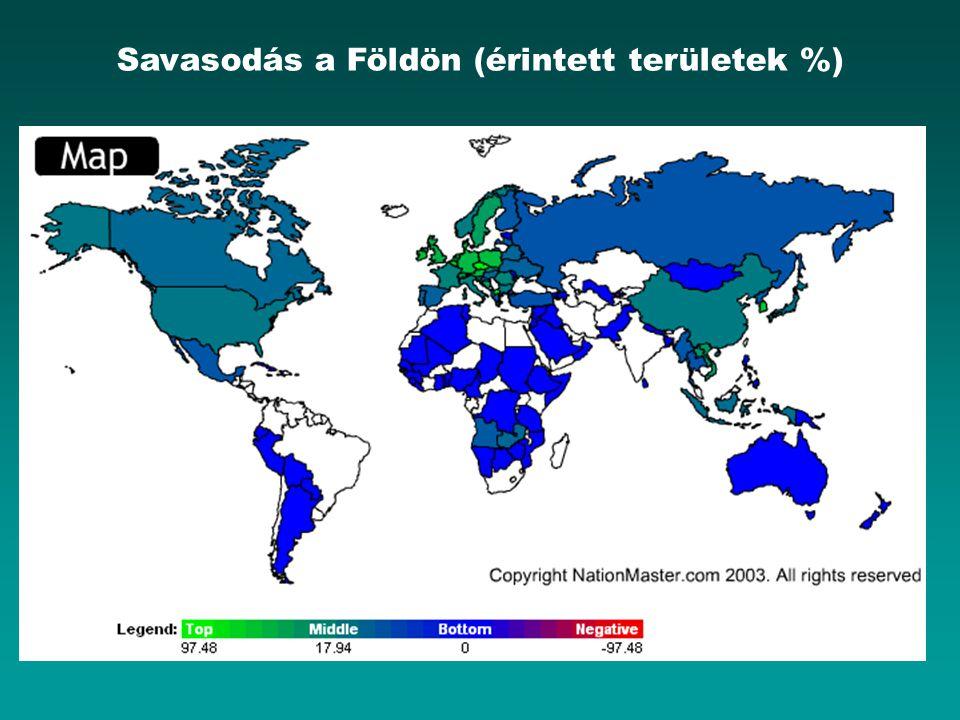 Savasodás a Földön (érintett területek %)