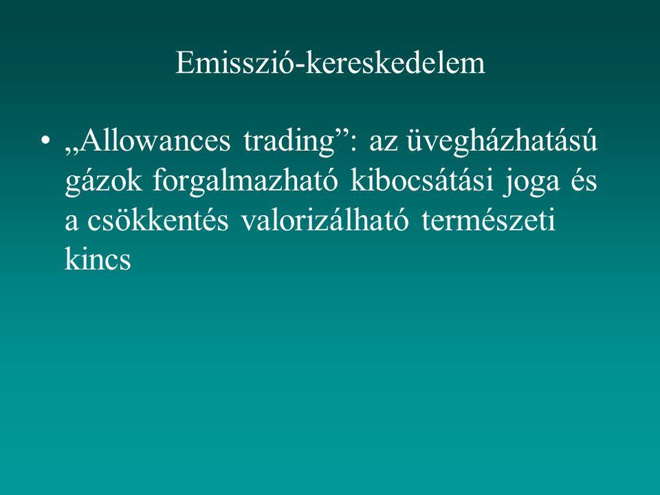 Emisszió-kereskedelem