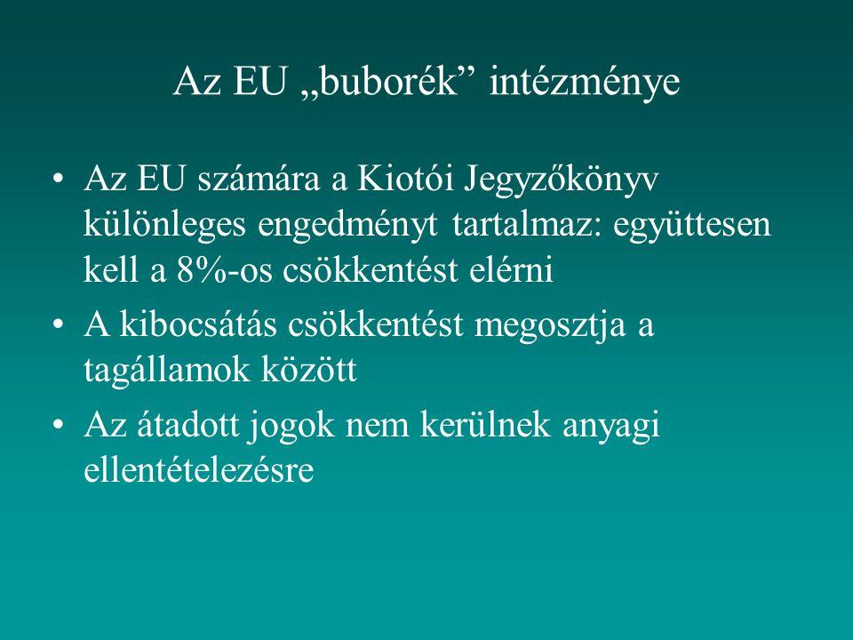 """Az EU """"buborék intézménye"""
