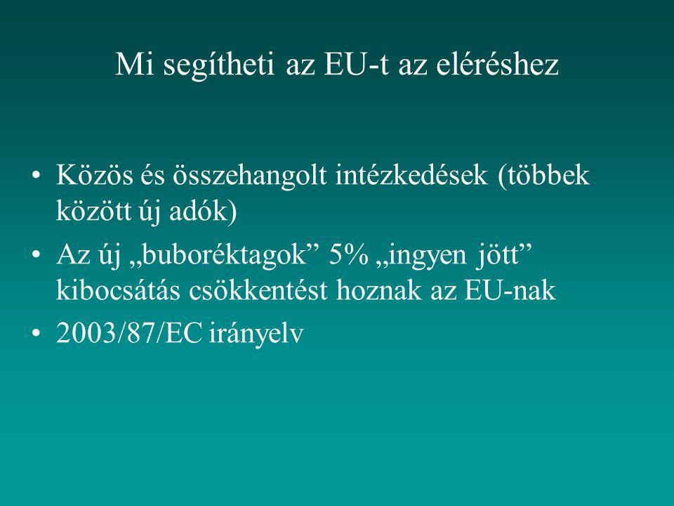 Mi segítheti az EU-t az eléréshez